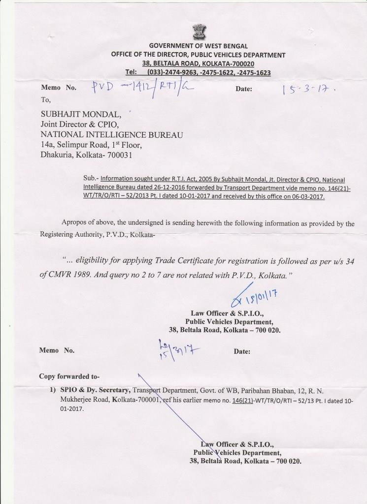 RTI Document